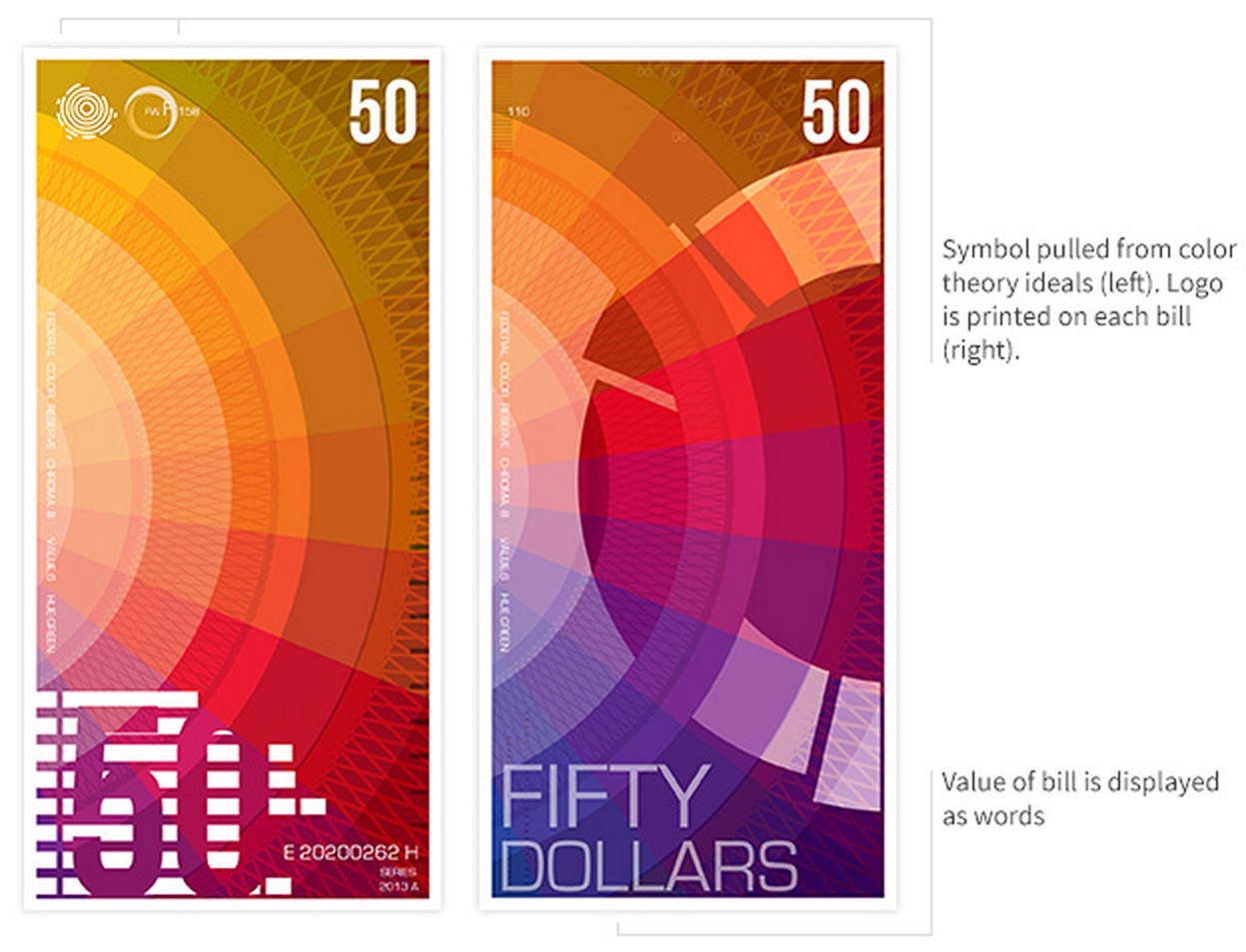 Chroma Currency by Ed Mendoza1