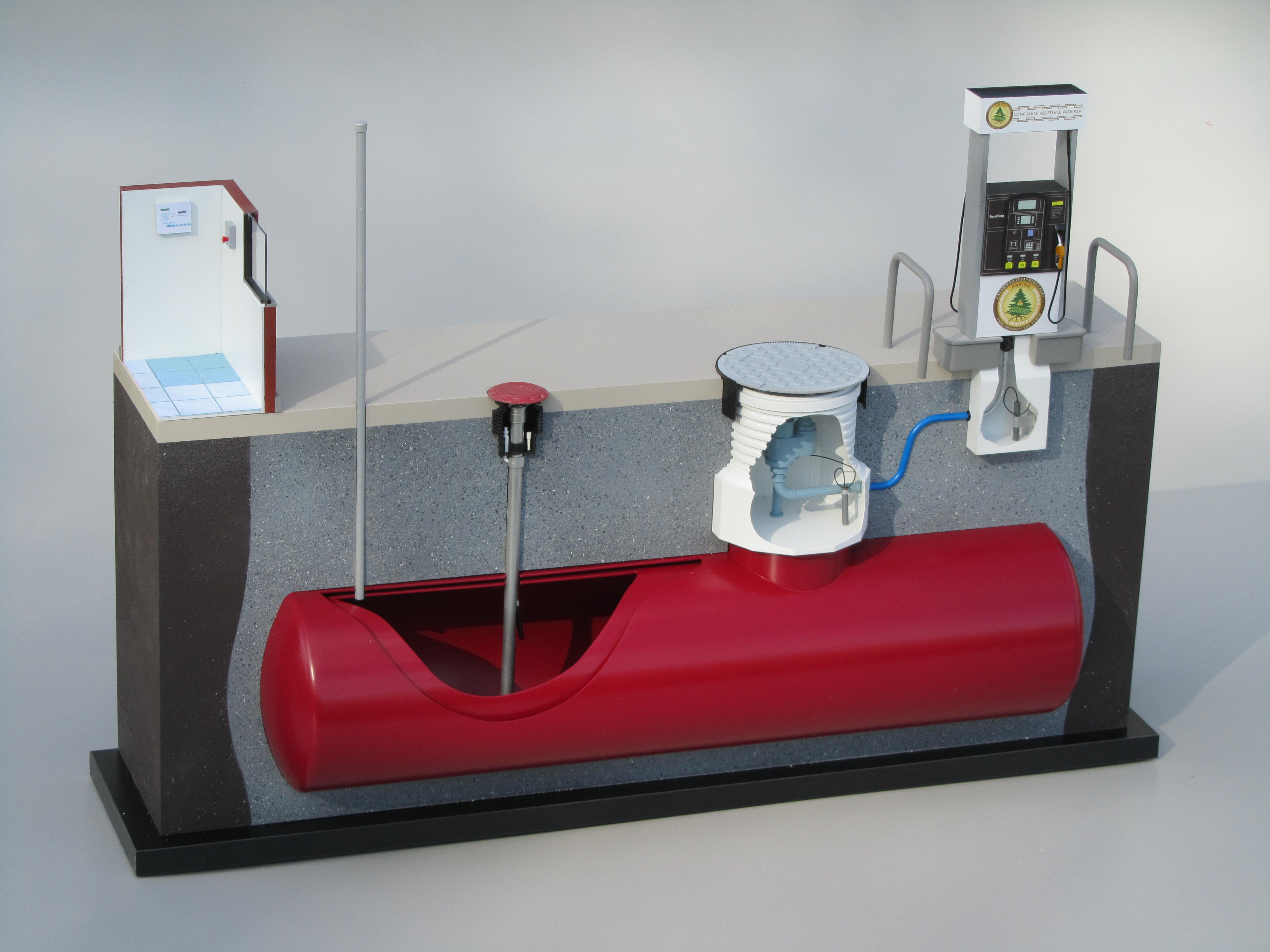 Gas station underground storage